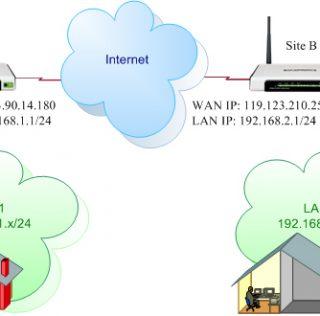 VPN Site to Site tra un Router DSL TPLINK ed una Mikrotik
